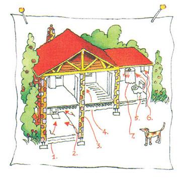 Ways Radon gets into the House